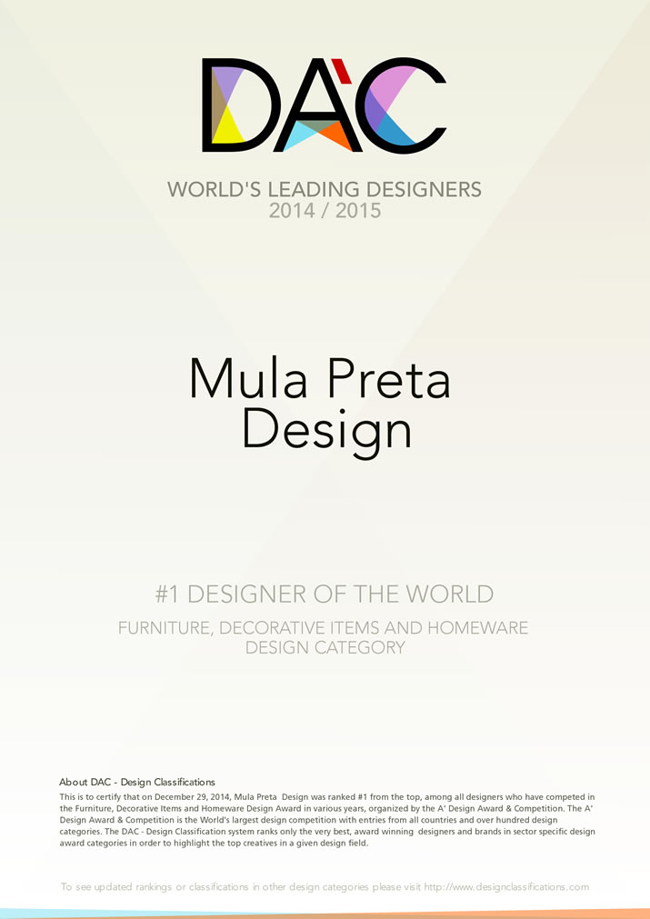 Design Classifications Certificate