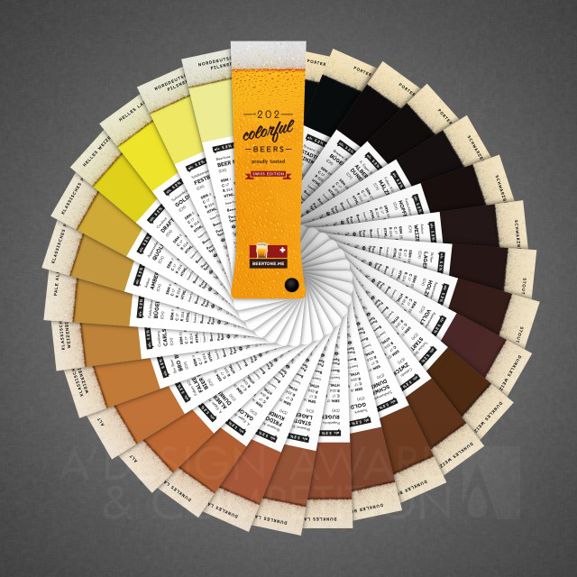 Beertone Swatches رنگ آبجو