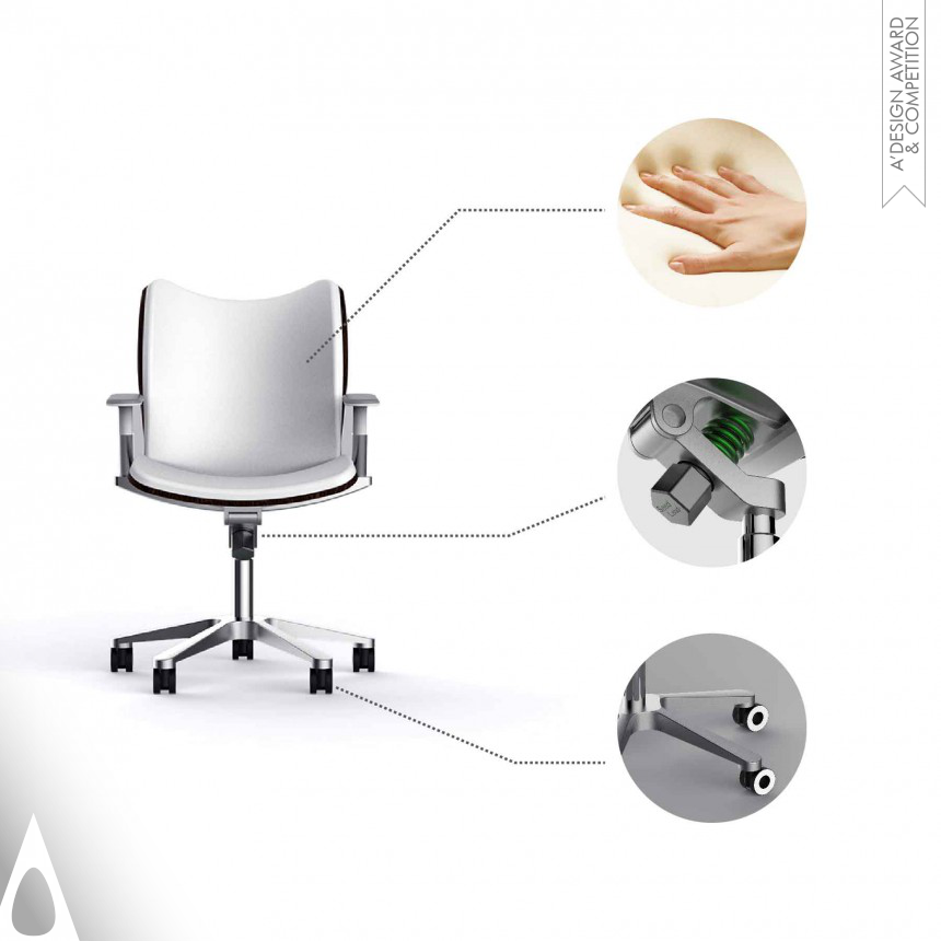 Guangzhou Seedland Real Estate Development Co., Ltd. 37 Degree Smart Home Ergonomic office chair
