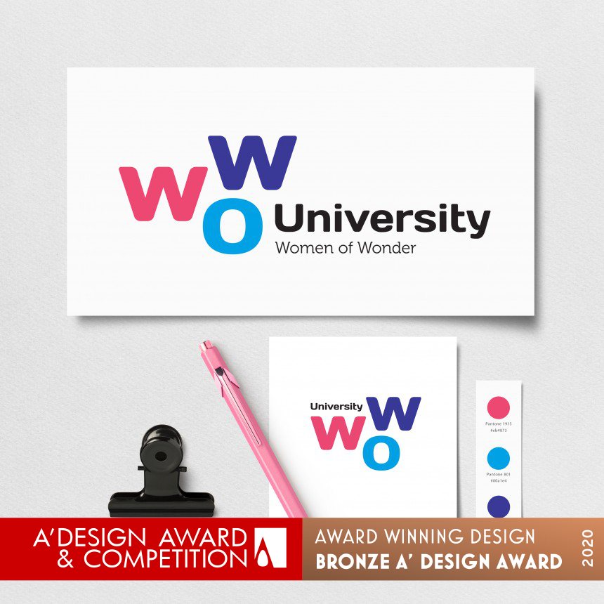 Women of Wonder University Brand Identity