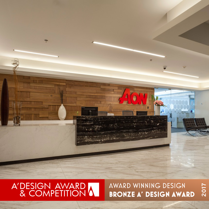 Aon Wellbeing environment