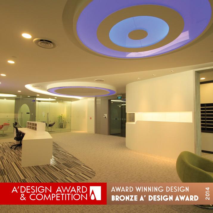 Interior Design Singapore Consultancy: Office Interior Of Mundipharma Singapore Office Interiors