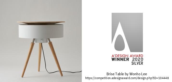 Brise Table Els Mobles I El Ventilador
