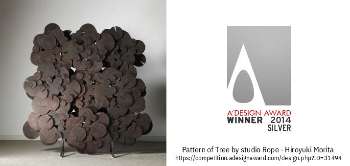 pattern of tree Ibikoresho Kama Nibishusho