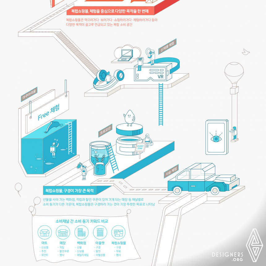 Inspirational Infographic With Animated Gif Design