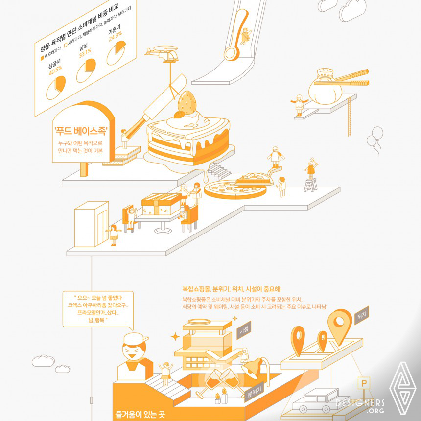 All In One Experience Consumption Infographic With Animated Gif Image