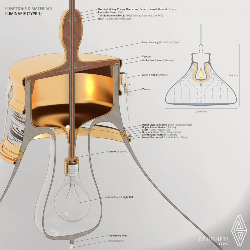 Great Design by Anarkhos design .
