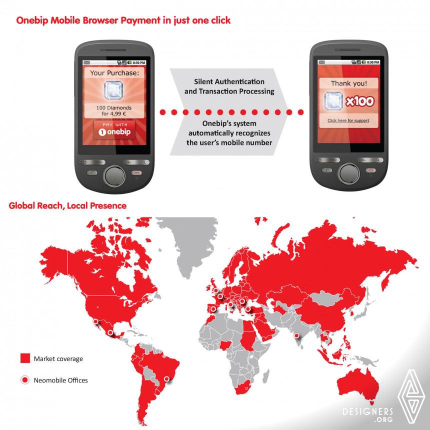 Inspirational Mobile payment Design