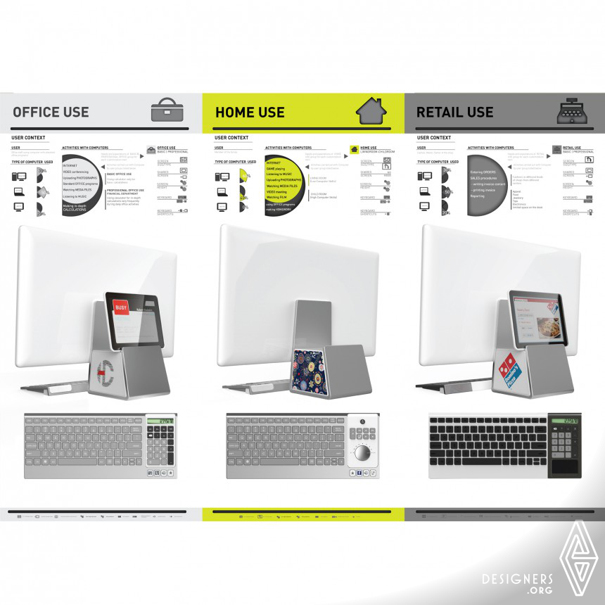 Inspirational Customizable All-in-One PC Design