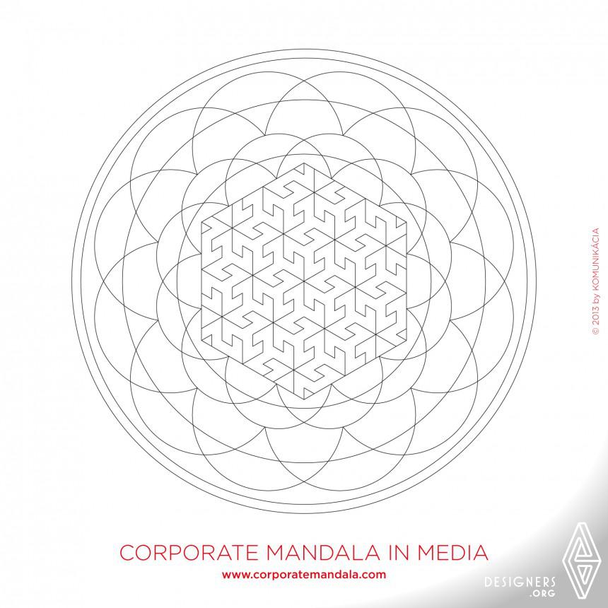 Corporate Mandala Educational and training tool Image