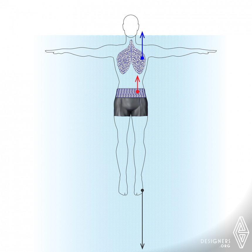 Uslon Life-saving swimwear Image