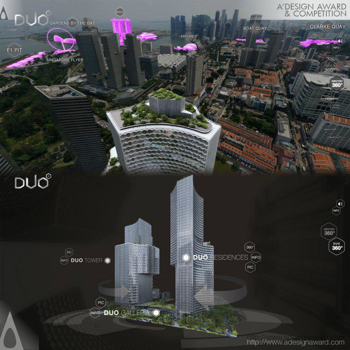 Duo Interactive Media by Vmw Group