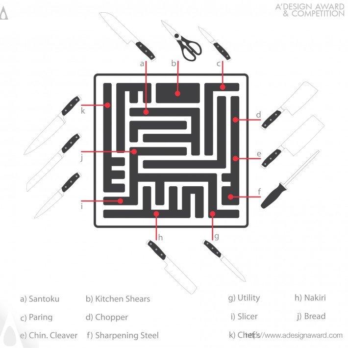A-Maze (Knifeblock Design)