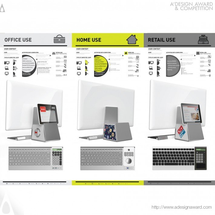Bent (Customizable All-in-One Pc Design)