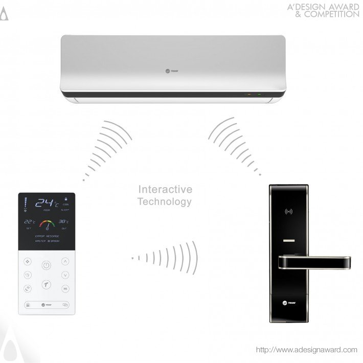 Interactive Split Air Conditioner (Home Air Conditioning Design)