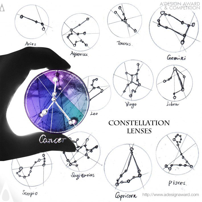 Constellation (Eye-Wear Design)
