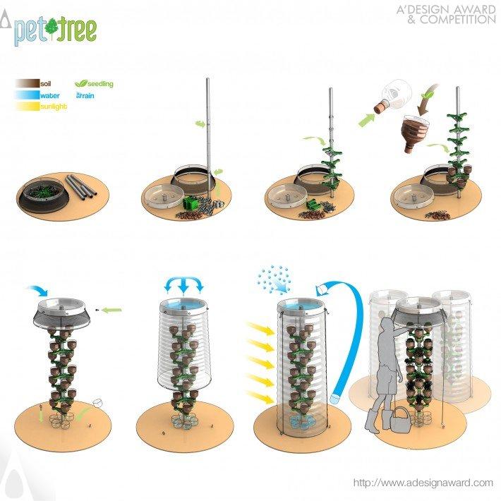 Pet-Tree (Vertical Eco-Planting System Design)