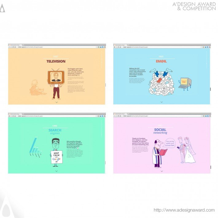 Communication Through The Ages (Parallax Scrolling Website Design)