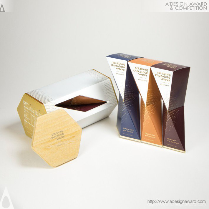 Scw Chocolate (Packaging Design)