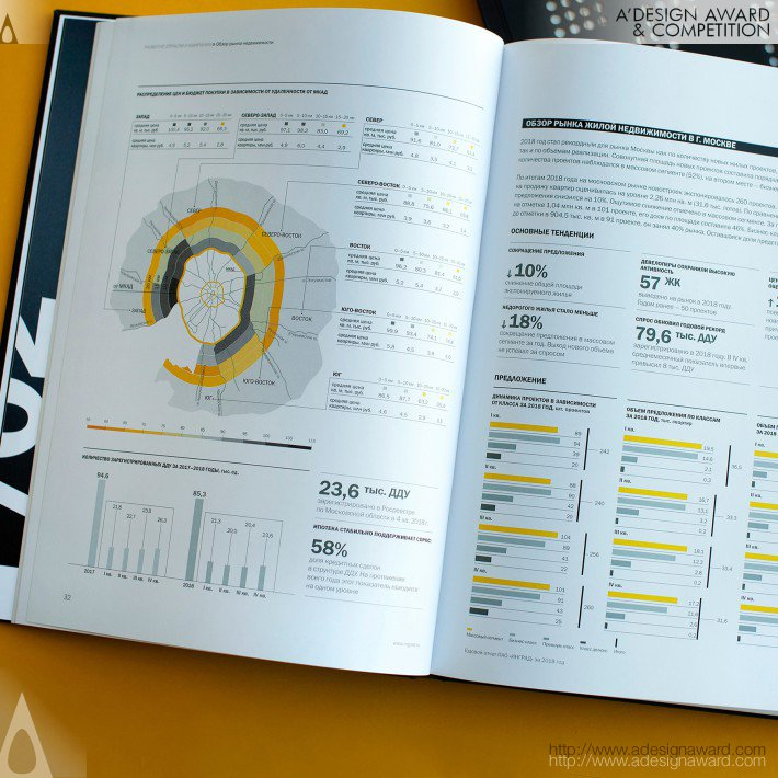 ingrad-annual-report-2019-by-report-design-llc-1
