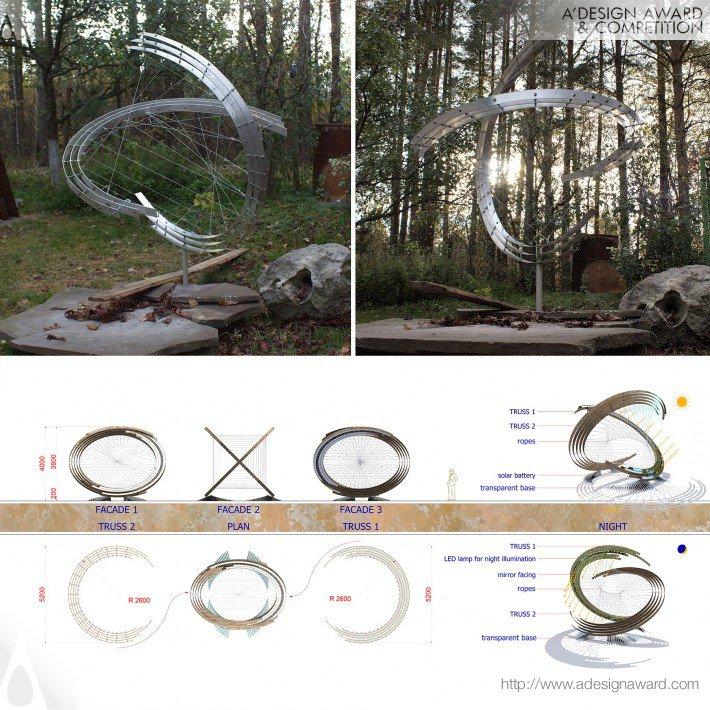 Dance of Energy (Landscape Spatial Composition Design)