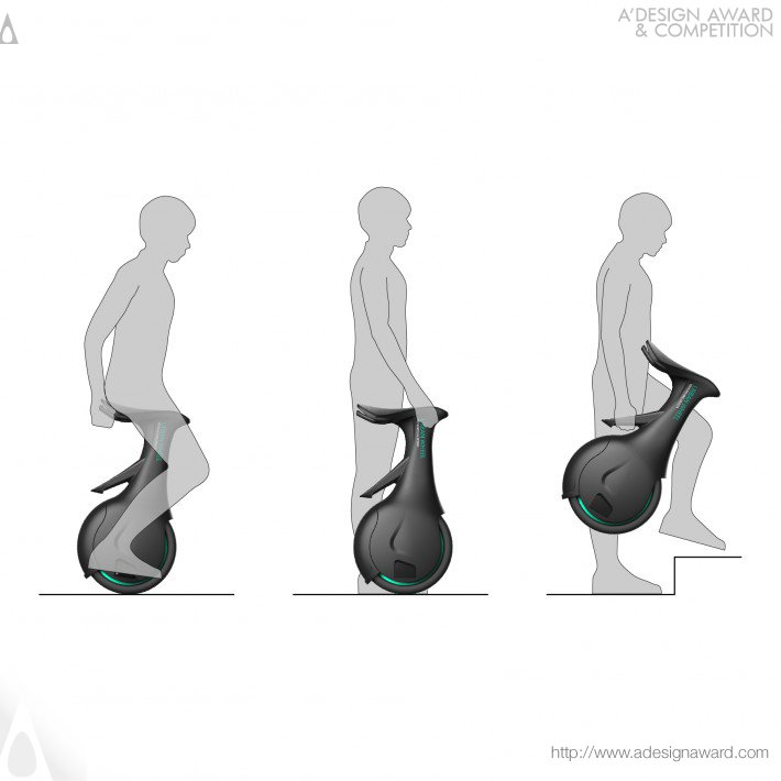 Urban Wheel (Electric Unicycle Design)