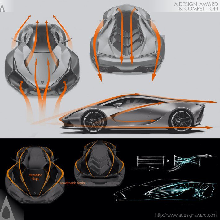 L.a. Vision Concept (Aerodynamics and Ev System Design)
