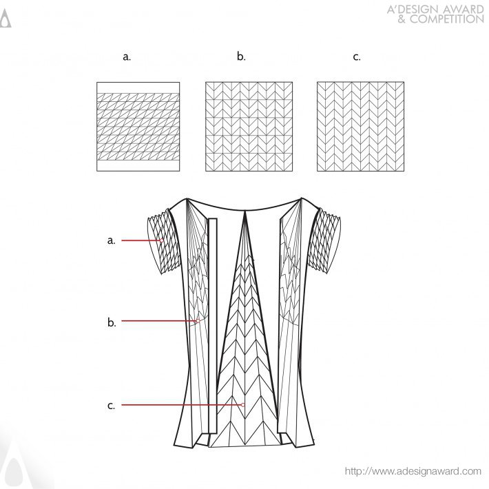 Enfold (Transformable Fabric Design)