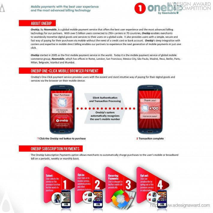onebip-one-click-mobile-payment-solution-by-neomobile