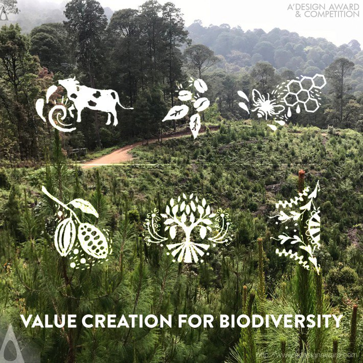 value-creation-for-biodiversity-by-tekio-collective-intelligence-agency-4