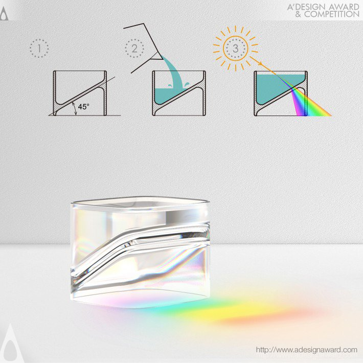 Water Prism (Water Glass Design)