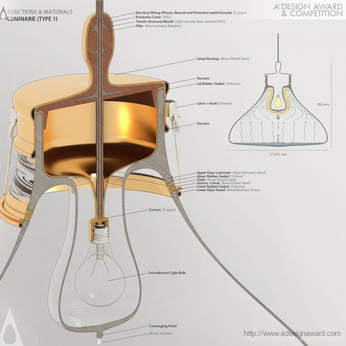 Muse (Lamp Design)