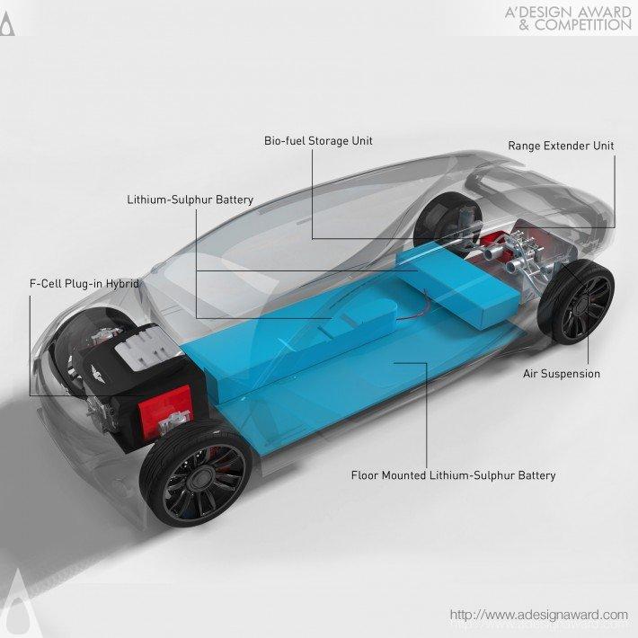 Conceptum Works: Neue Klasse (Luxury Multi-Purpose Vehicle Design)