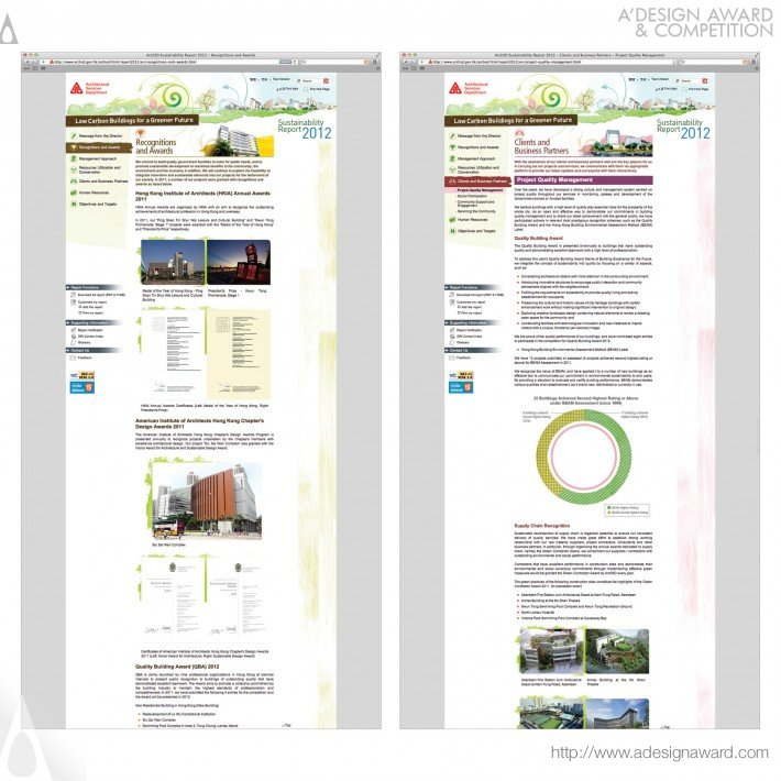 Archsd Online Sustainability Report 2012 by Ng Wai Ming Chris