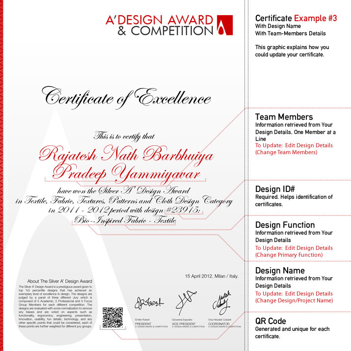 A design award and competition winners certificate the a design award laureates get two certificates design excellence certificate and exhibition at mood certificate in addition to the design award winner yadclub Image collections