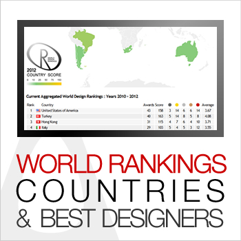 A' Design Award and Competition - Design Rankings Inclusion