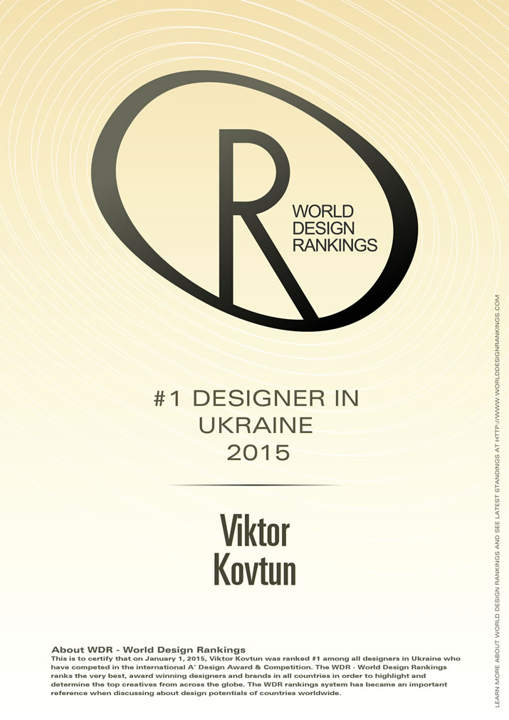 World Designer Rankings Certificate